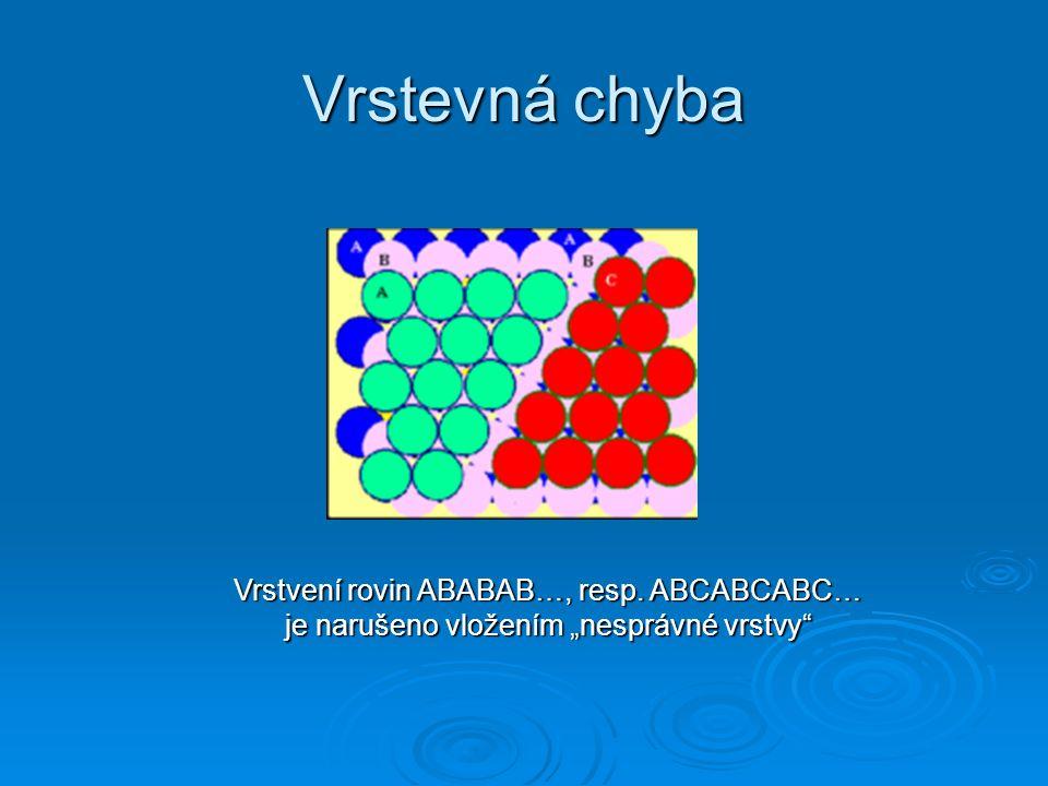"Vrstevná chyba Vrstvení rovin ABABAB…, resp. ABCABCABC… je narušeno vložením ""nesprávné vrstvy"""