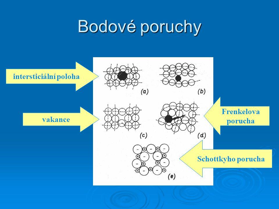 intersticiální poloha vakance Frenkelova porucha Schottkyho porucha Bodové poruchy