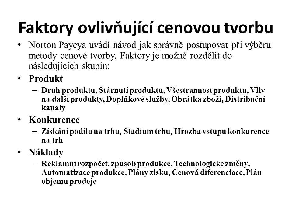 Faktory ovlivňující cenovou tvorbu Norton Payeya uvádí návod jak správně postupovat při výběru metody cenové tvorby. Faktory je možné rozdělit do násl
