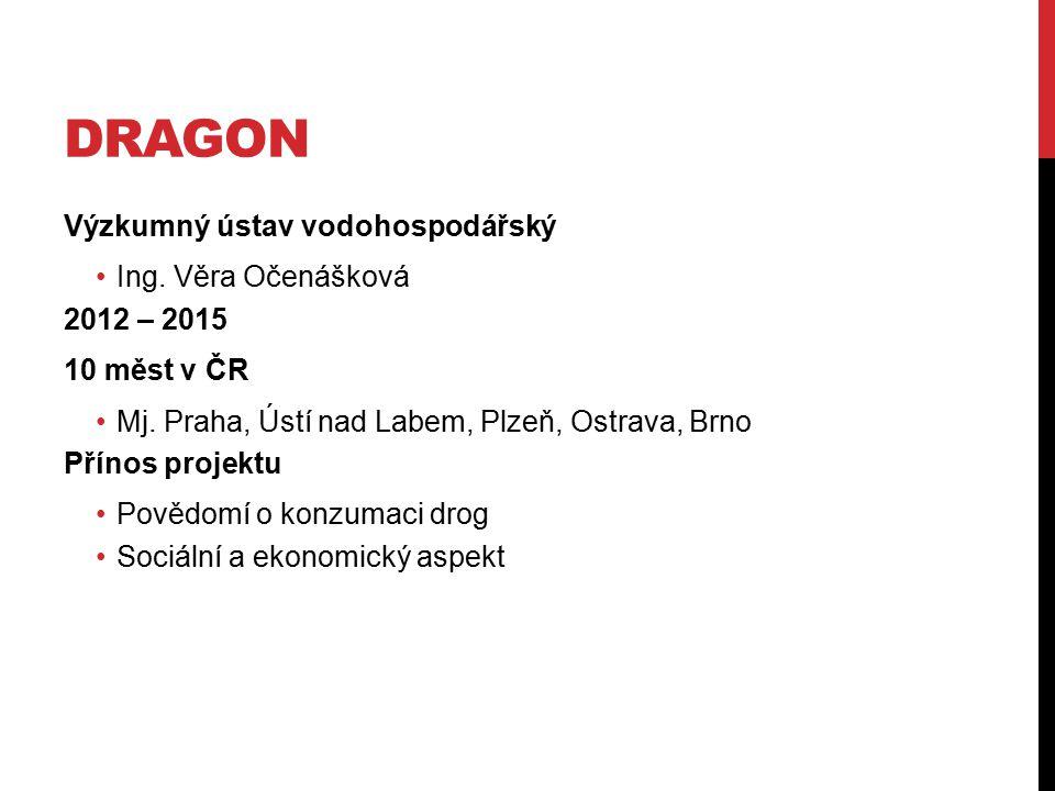 DRAGON Výzkumný ústav vodohospodářský Ing. Věra Očenášková 2012 – 2015 10 měst v ČR Mj. Praha, Ústí nad Labem, Plzeň, Ostrava, Brno Přínos projektu Po