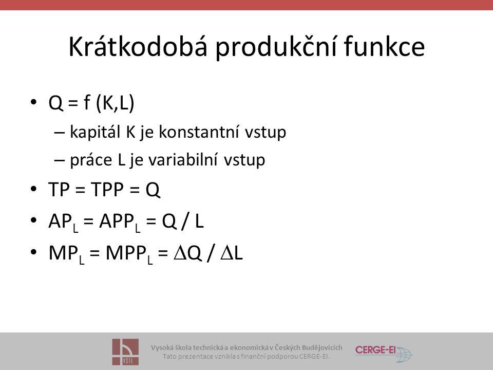 Vysoká škola technická a ekonomická v Českých Budějovicích Tato prezentace vznikla s finanční podporou CERGE-EI. Krátkodobá produkční funkce Q = f (K,