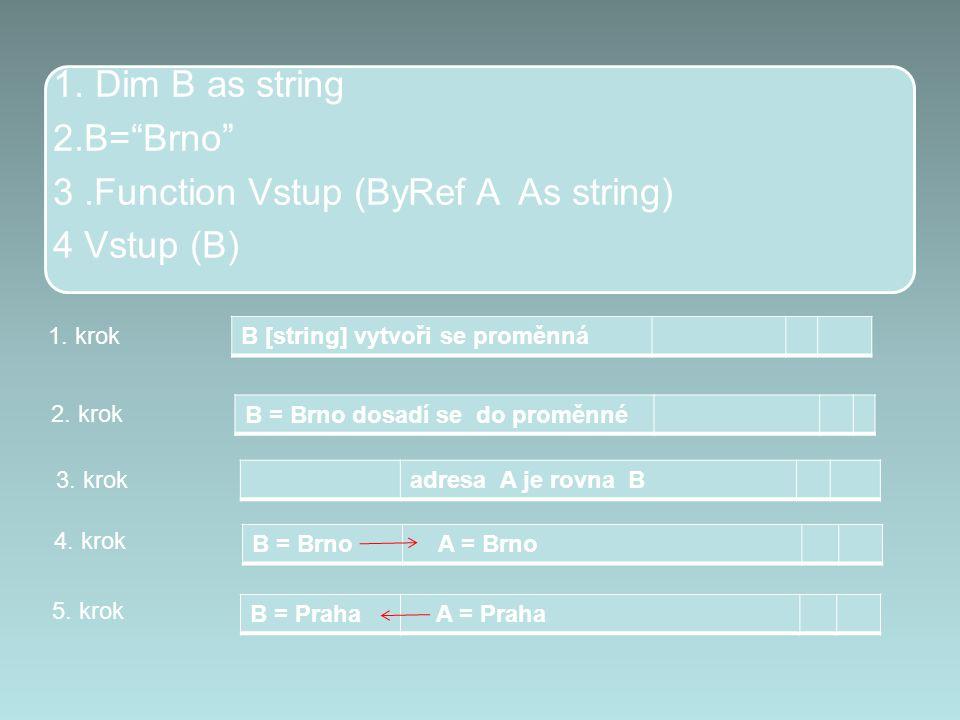 """1. Dim B as string 2.B=""""Brno"""" 3.Function Vstup (ByRef A As string) 4 Vstup (B) B [string] vytvoři se proměnná 1. krok B = Brno dosadí se do proměnné 2"""