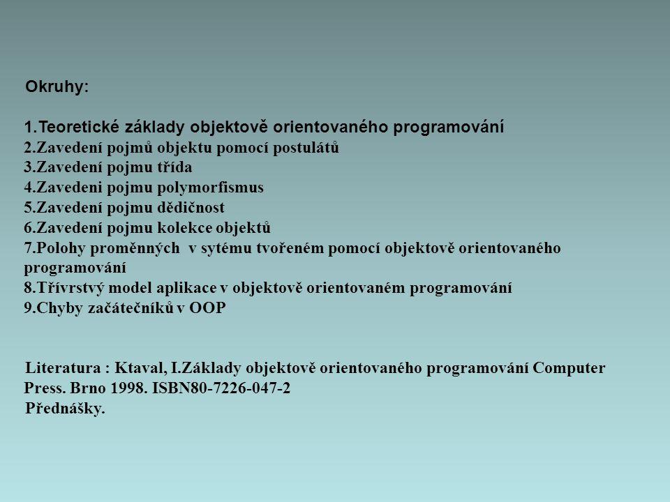 Okruhy: 1.Teoretické základy objektově orientovaného programování 2.Zavedení pojmů objektu pomocí postulátů 3.Zavedení pojmu třída 4.Zavedeni pojmu polymorfismus 5.Zavedení pojmu dědičnost 6.Zavedení pojmu kolekce objektů 7.Polohy proměnných v sytému tvořeném pomocí objektově orientovaného programování 8.Třívrstvý model aplikace v objektově orientovaném programování 9.Chyby začátečníků v OOP Literatura : Ktaval, I.Základy objektově orientovaného programování Computer Press.