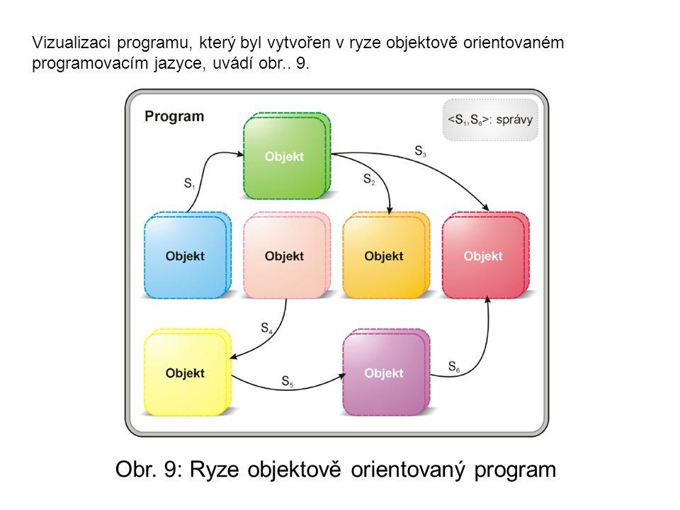 Vizualizaci programu, který byl vytvořen v ryze objektově orientovaném programovacím jazyce, uvádí obr..