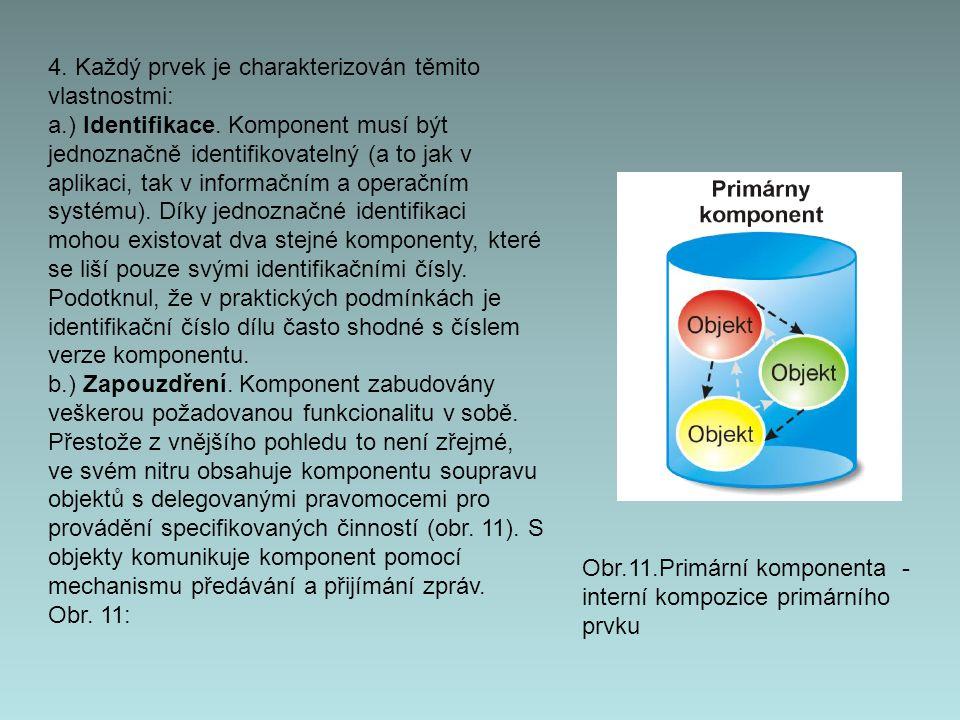 4. Každý prvek je charakterizován těmito vlastnostmi: a.) Identifikace.