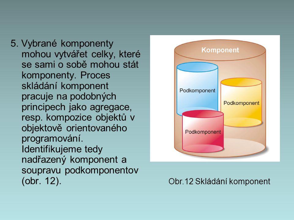 5. Vybrané komponenty mohou vytvářet celky, které se sami o sobě mohou stát komponenty.