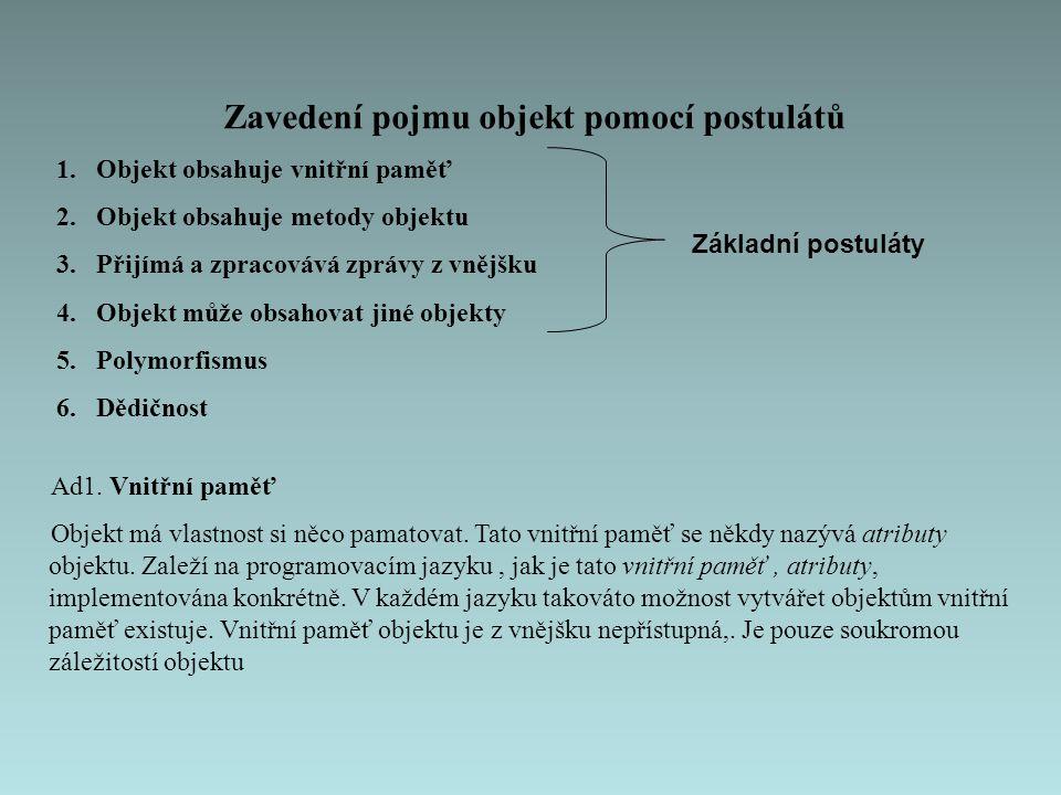 Zavedení pojmu objekt pomocí postulátů 1.Objekt obsahuje vnitřní paměť 2.Objekt obsahuje metody objektu 3.Přijímá a zpracovává zprávy z vnějšku 4.Objekt může obsahovat jiné objekty 5.Polymorfismus 6.Dědičnost Základní postuláty Ad1.