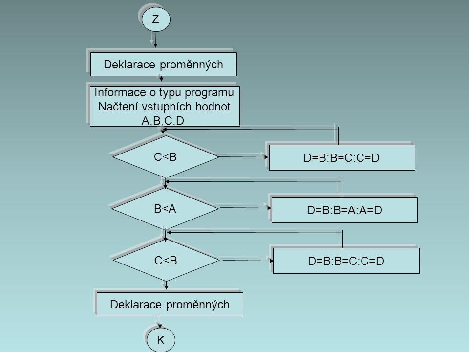 C<B Deklarace proměnných Z Informace o typu programu Načtení vstupních hodnot A,B,C,D B<A C<B Deklarace proměnných K D=B:B=C:C=D D=B:B=A:A=D