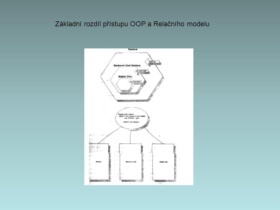 Základní rozdíl přístupu OOP a Relačního modelu