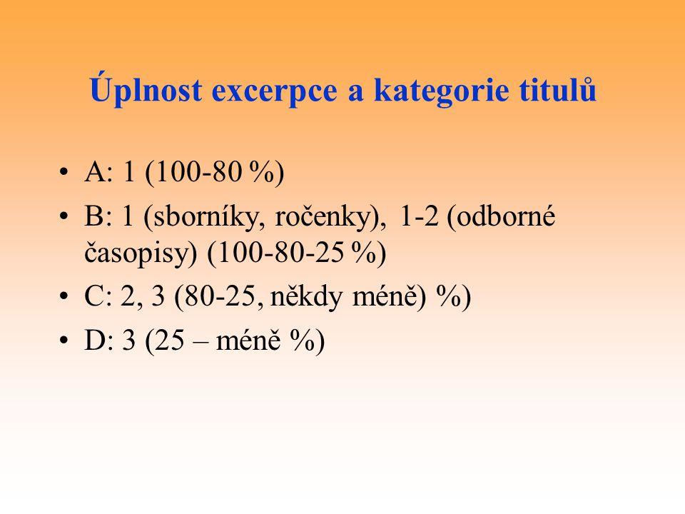 Úplnost excerpce a kategorie titulů A: 1 (100-80 %) B: 1 (sborníky, ročenky), 1-2 (odborné časopisy) (100-80-25 %) C: 2, 3 (80-25, někdy méně) %) D: 3 (25 – méně %)
