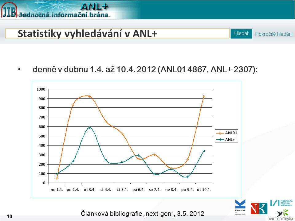 """10 Článková bibliografie """"next-gen , 3.5. 2012 Statistiky vyhledávání v ANL+ denně v dubnu 1.4."""