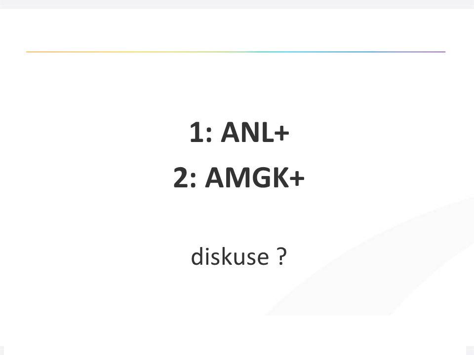 """28 Článková bibliografie """"next-gen , 3. 5. 2012 1: ANL+ 2: AMGK+ diskuse ?"""