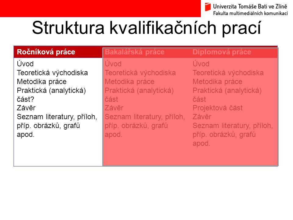 Výstupy kvalifikačních prací Ročníková práceBakalářská práceDiplomová práce Rešerše (důkladná) nového teoretického přístupu.