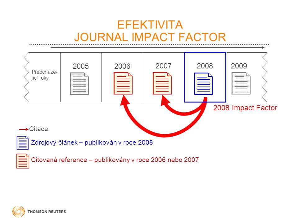 EFEKTIVITA JOURNAL IMPACT FACTOR 2008 Impact Factor 20082007 2006 Zdrojový článek – publikován v roce 2008 Citovaná reference – publikovány v roce 2006 nebo 2007 Citace Předcháze- jící roky 2005 2009