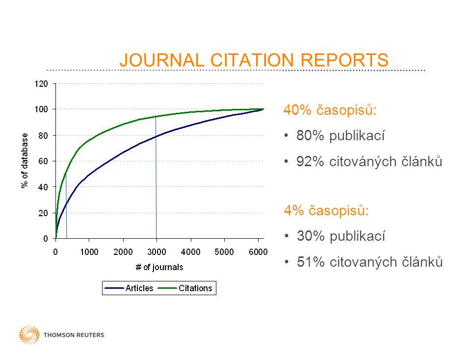 JOURNAL CITATION REPORTS 40% časopisů: 80% publikací 92% citováných článků 4% časopisů: 30% publikací 51% citovaných článků