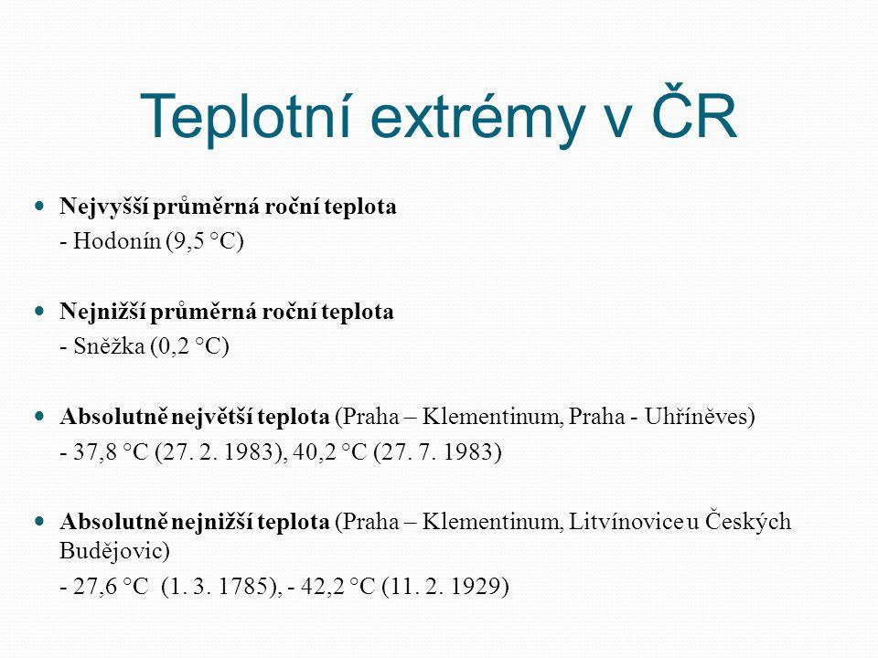 Teplotní extrémy v ČR Nejvyšší průměrná roční teplota - Hodonín (9,5 °C) Nejnižší průměrná roční teplota - Sněžka (0,2 °C) Absolutně největší teplota