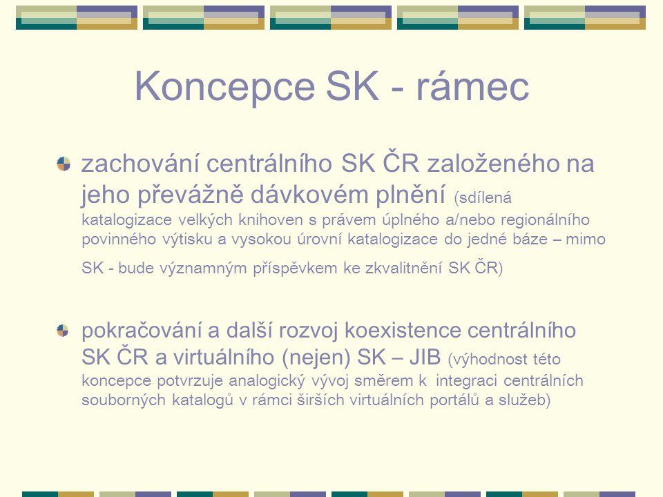 Koncepce SK - rámec zachování centrálního SK ČR založeného na jeho převážně dávkovém plnění (sdílená katalogizace velkých knihoven s právem úplného a/nebo regionálního povinného výtisku a vysokou úrovní katalogizace do jedné báze – mimo SK - bude významným příspěvkem ke zkvalitnění SK ČR) pokračování a další rozvoj koexistence centrálního SK ČR a virtuálního (nejen) SK – JIB (výhodnost této koncepce potvrzuje analogický vývoj směrem k integraci centrálních souborných katalogů v rámci širších virtuálních portálů a služeb)
