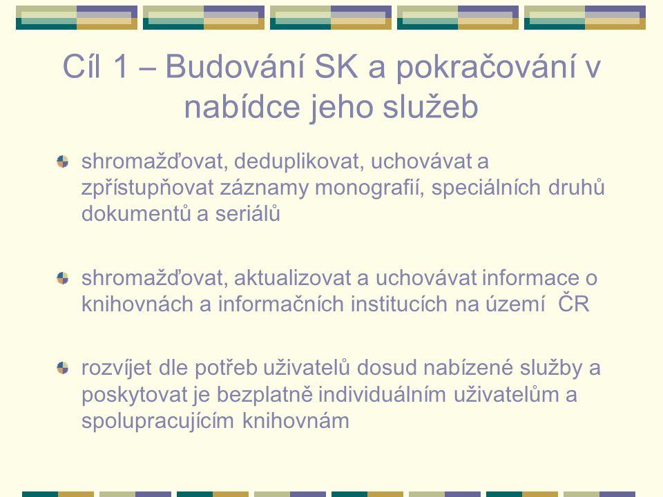 Cíl 1 – Budování SK a pokračování v nabídce jeho služeb shromažďovat, deduplikovat, uchovávat a zpřístupňovat záznamy monografií, speciálních druhů do