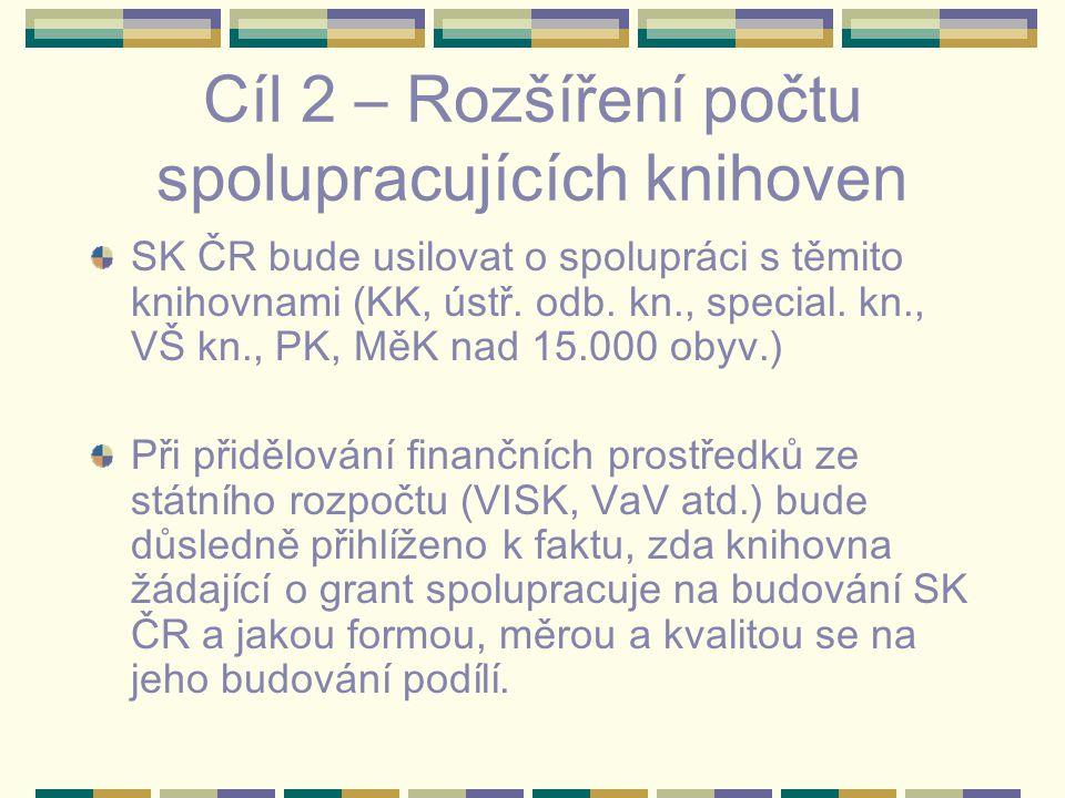 Cíl 2 – Rozšíření počtu spolupracujících knihoven SK ČR bude usilovat o spolupráci s těmito knihovnami (KK, ústř. odb. kn., special. kn., VŠ kn., PK,