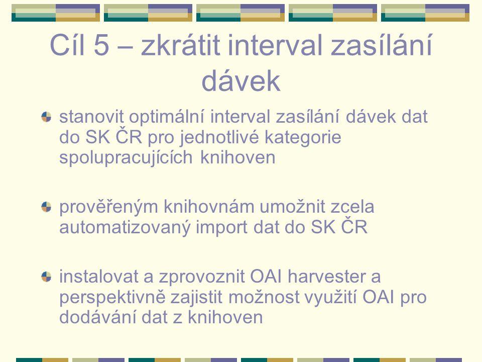 Cíl 5 – zkrátit interval zasílání dávek stanovit optimální interval zasílání dávek dat do SK ČR pro jednotlivé kategorie spolupracujících knihoven pro