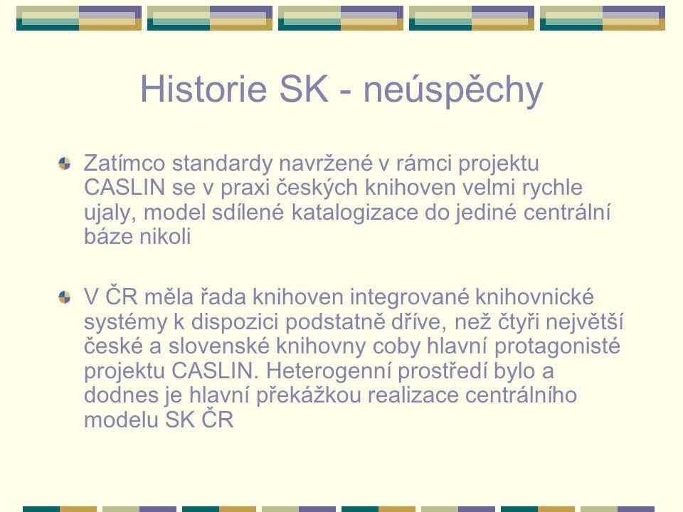 Historie SK - neúspěchy Zatímco standardy navržené v rámci projektu CASLIN se v praxi českých knihoven velmi rychle ujaly, model sdílené katalogizace