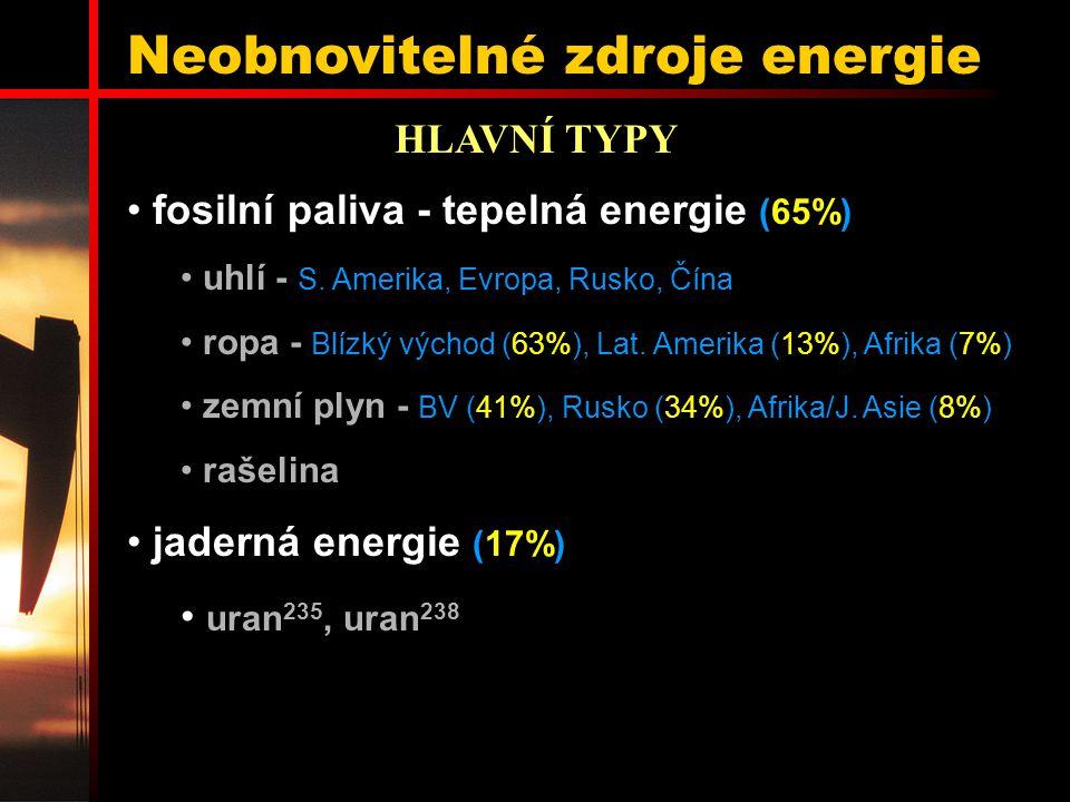 Neobnovitelné zdroje energie fosilní paliva - tepelná energie (65%) uhlí - S. Amerika, Evropa, Rusko, Čína ropa - Blízký východ (63%), Lat. Amerika (1
