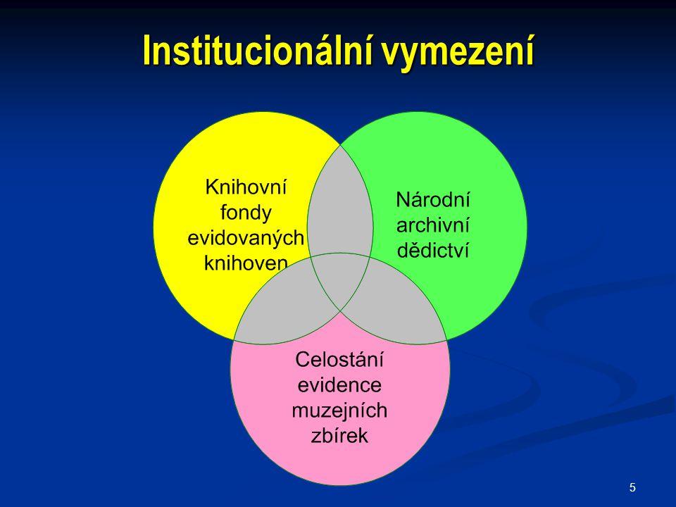 5 Institucionální vymezení
