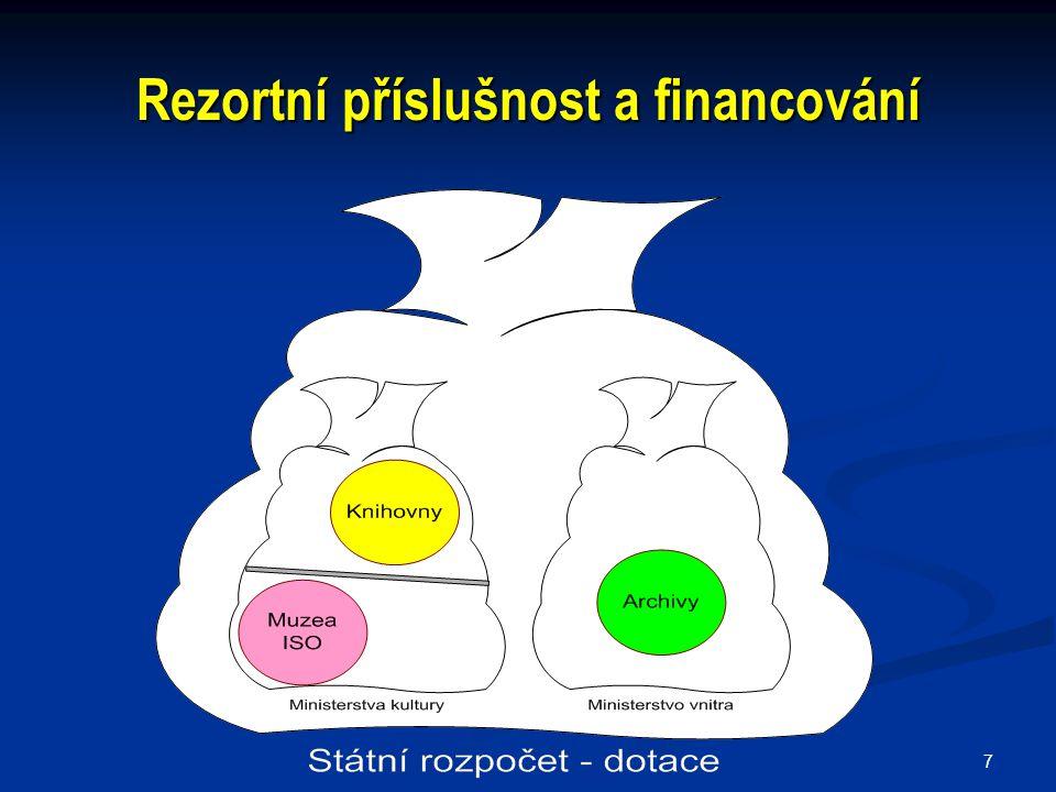 7 Rezortní příslušnost a financování