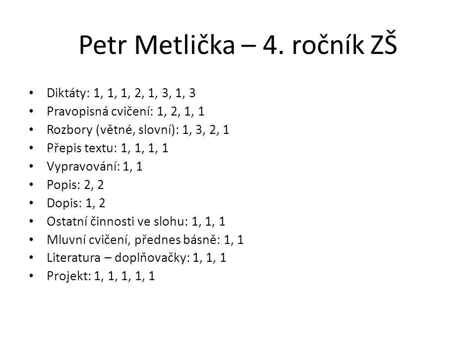 Petr Metlička – 4.