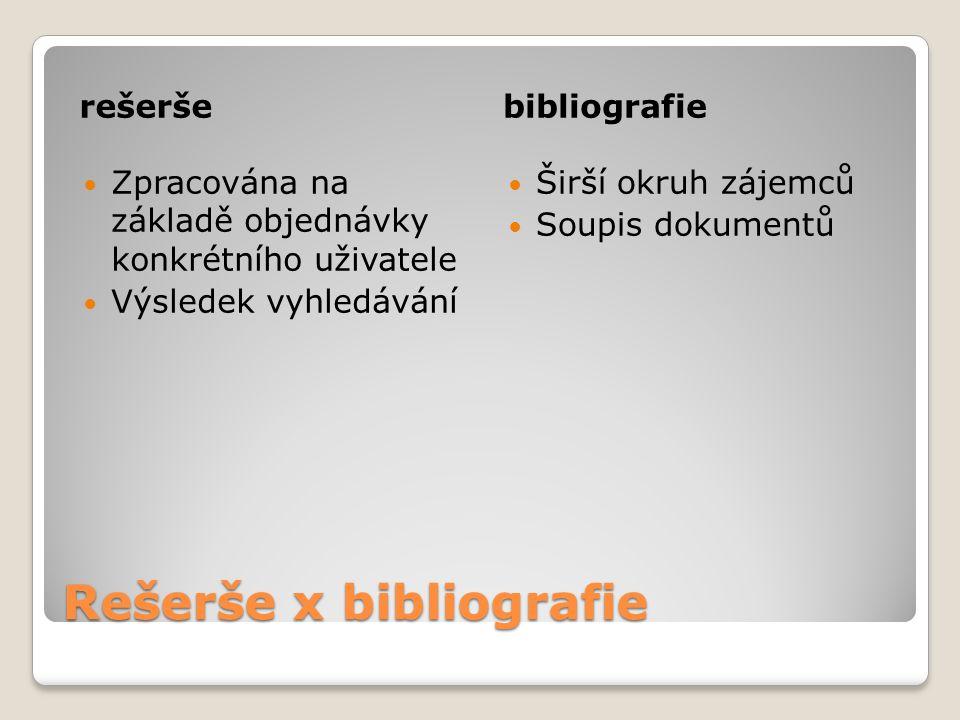 Rešerše x bibliografie rešeršebibliografie Zpracována na základě objednávky konkrétního uživatele Výsledek vyhledávání Širší okruh zájemců Soupis doku
