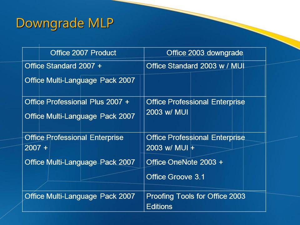 Downgrade MLP Office 2007 ProductOffice 2003 downgrade Office Standard 2007 + Office Multi-Language Pack 2007 Office Standard 2003 w / MUI Office Professional Plus 2007 + Office Multi-Language Pack 2007 Office Professional Enterprise 2003 w/ MUI Office Professional Enterprise 2007 + Office Multi-Language Pack 2007 Office Professional Enterprise 2003 w/ MUI + Office OneNote 2003 + Office Groove 3.1 Office Multi-Language Pack 2007Proofing Tools for Office 2003 Editions