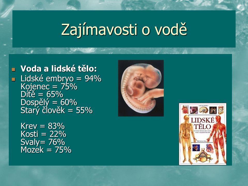 Zajímavosti o vodě Voda a lidské tělo: Voda a lidské tělo: Lidské embryo = 94% Kojenec = 75% Dítě = 65% Dospělý = 60% Starý člověk = 55% Krev = 83% Ko