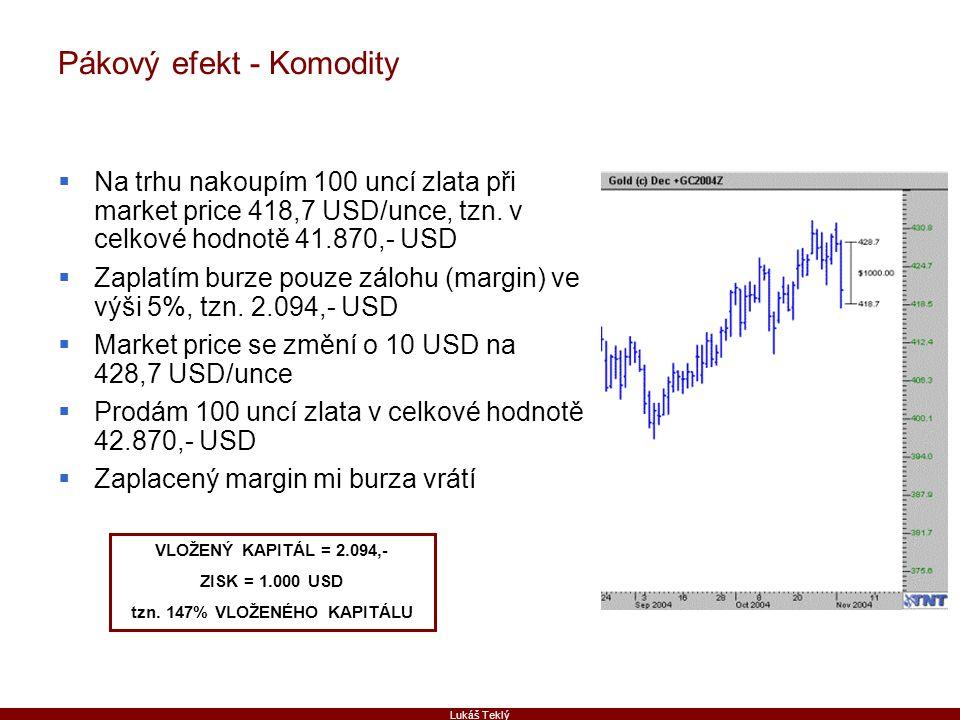 Lukáš Teklý Pákový efekt - Komodity  Na trhu nakoupím 100 uncí zlata při market price 418,7 USD/unce, tzn.