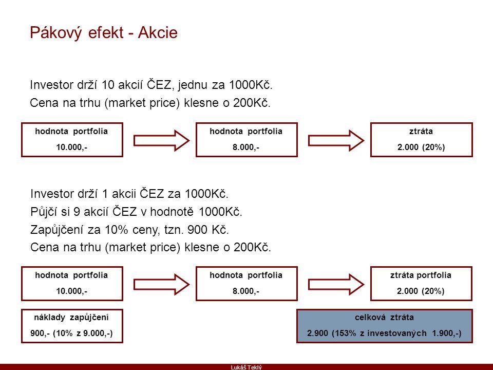 Lukáš Teklý hodnota portfolia 10.000,- Pákový efekt - Akcie Investor drží 10 akcií ČEZ, jednu za 1000Kč. Cena na trhu (market price) klesne o 200Kč. h