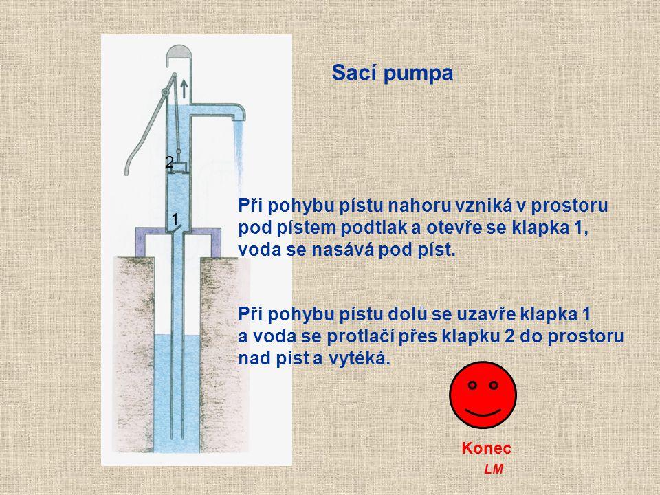 1 2 Při pohybu pístu nahoru vzniká v prostoru pod pístem podtlak a otevře se klapka 1, voda se nasává pod píst.