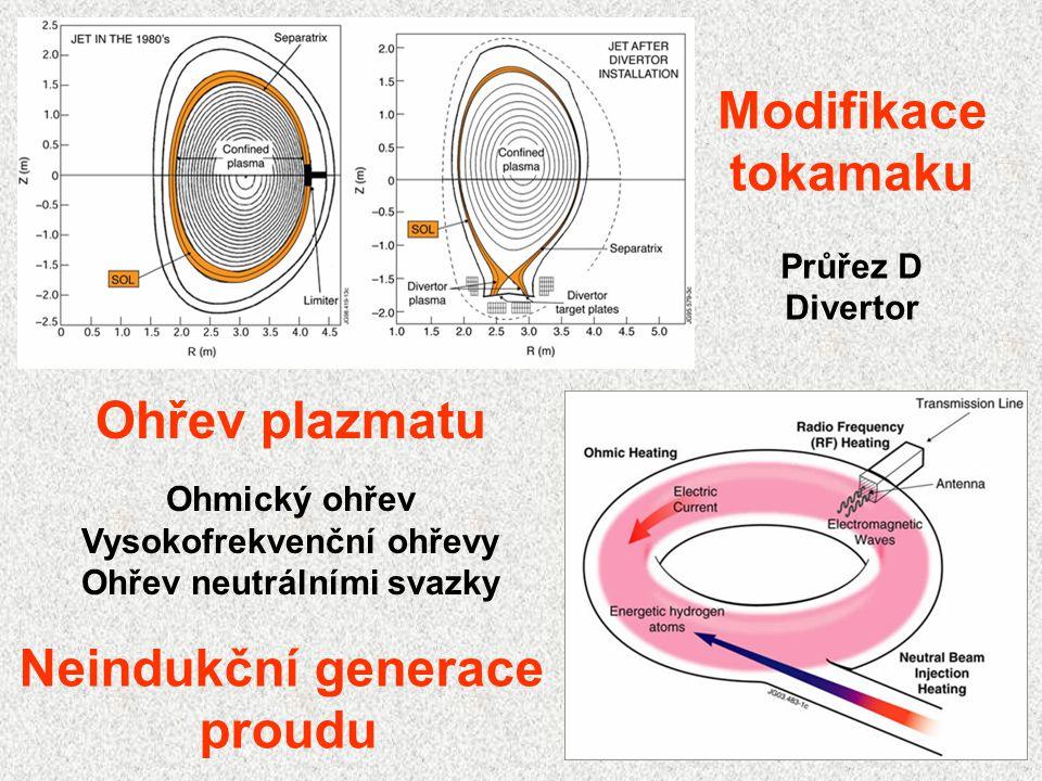 Modifikace tokamaku Průřez D Divertor Ohřev plazmatu Ohmický ohřev Vysokofrekvenční ohřevy Ohřev neutrálními svazky Neindukční generace proudu