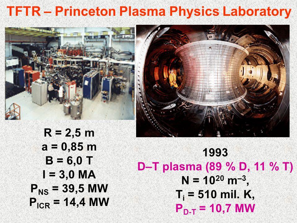 TFTR – Princeton Plasma Physics Laboratory 1993 D–T plasma (89 % D, 11 % T) N = 10 20 m –3, T i = 510 mil. K, P D-T = 10,7 MW R = 2,5 m a = 0,85 m B =