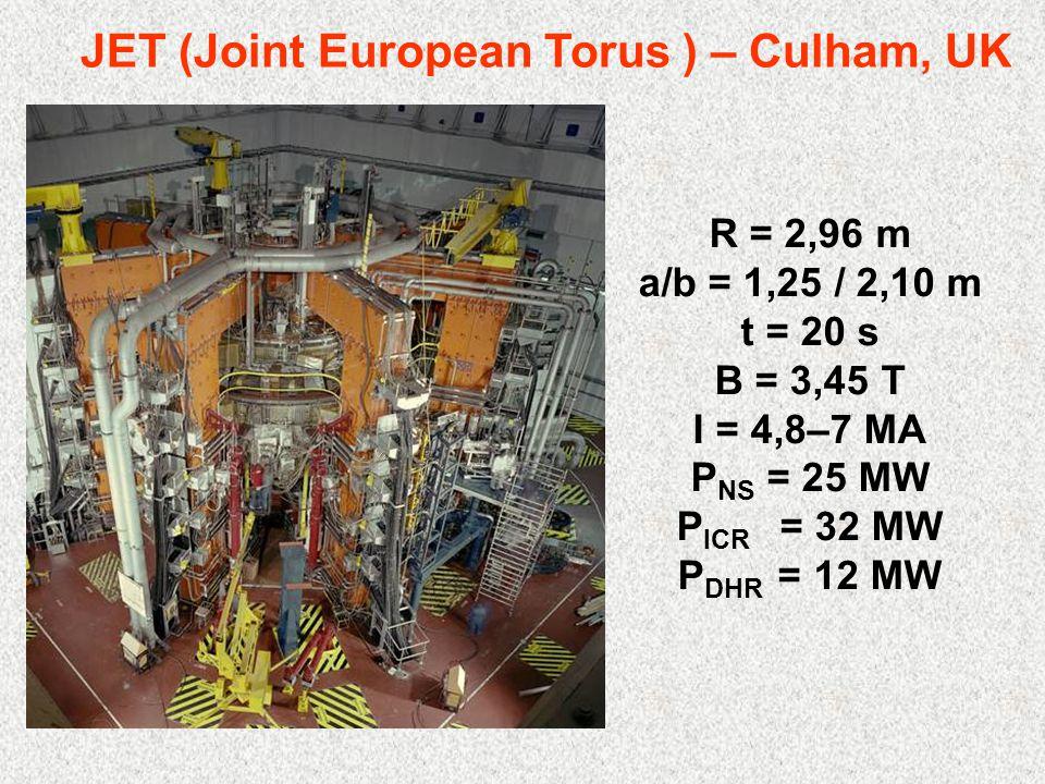 JET (Joint European Torus ) – Culham, UK R = 2,96 m a/b = 1,25 / 2,10 m t = 20 s B = 3,45 T I = 4,8–7 MA P NS = 25 MW P ICR = 32 MW P DHR = 12 MW