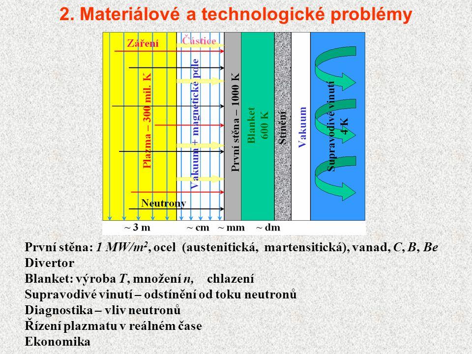 2. Materiálové a technologické problémy První stěna: 1 MW/m 2, ocel (austenitická, martensitická), vanad, C, B, Be Divertor Blanket: výroba T, množení