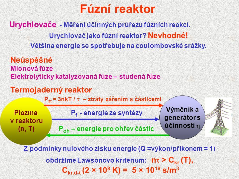 Fúzní reaktor Urychlovače - Měření účinných průřezů fúzních reakcí. Urychlovač jako fúzní reaktor? Nevhodné! Většina energie se spotřebuje na coulombo