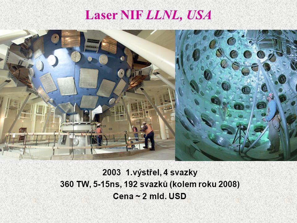 2003 1.výstřel, 4 svazky 360 TW, 5-15ns, 192 svazků (kolem roku 2008) Cena ~ 2 mld. USD Laser NIF LLNL, USA