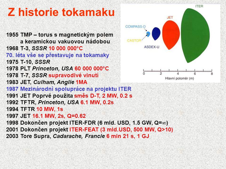 1955 TMP – torus s magnetickým polem a keramickou vakuovou nádobou 1968 T-3, SSSR 10 000 000°C 70. léta vše se přestavuje na tokamaky 1975 T-10, SSSR