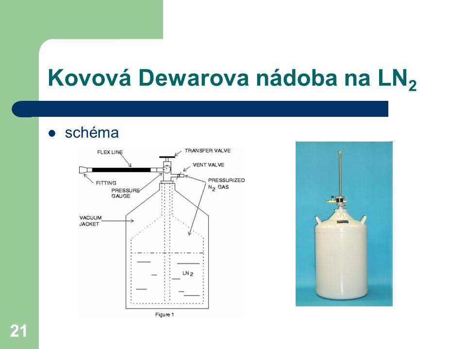 21 Kovová Dewarova nádoba na LN 2 schéma