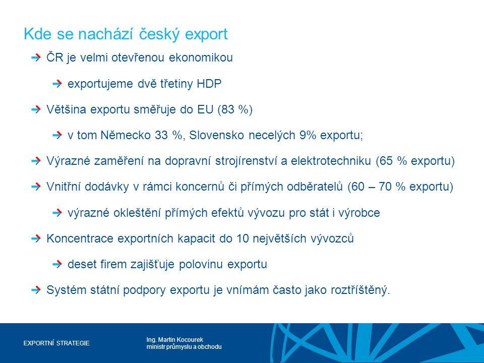 Ing. Martin Kocourek ministr průmyslu a obchodu EXPORTNÍ STRATEGIE Kde se nachází český export ČR je velmi otevřenou ekonomikou exportujeme dvě třetin
