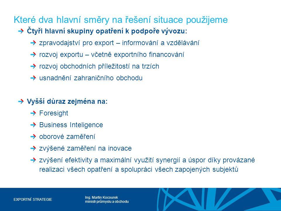 Ing. Martin Kocourek ministr průmyslu a obchodu EXPORTNÍ STRATEGIE Které dva hlavní směry na řešení situace použijeme Čtyři hlavní skupiny opatření k