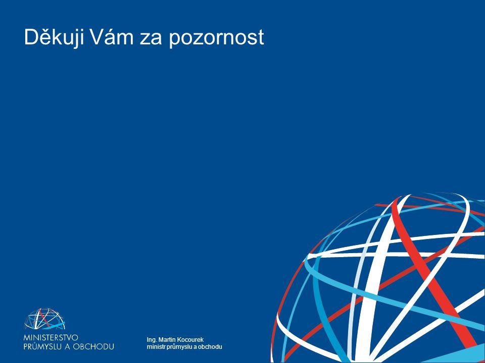 Ing. Martin Kocourek ministr průmyslu a obchodu EXPORTNÍ STRATEGIE Děkuji Vám za pozornost