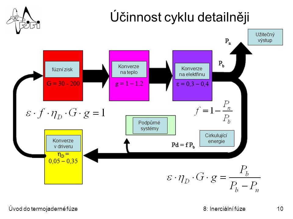 Úvod do termojaderné fúze8: Inerciální fúze10 Účinnost cyklu detailněji fúzní zisk Konverze na teplo Konverze na elektřinu Konverze v driveru Podpůrné