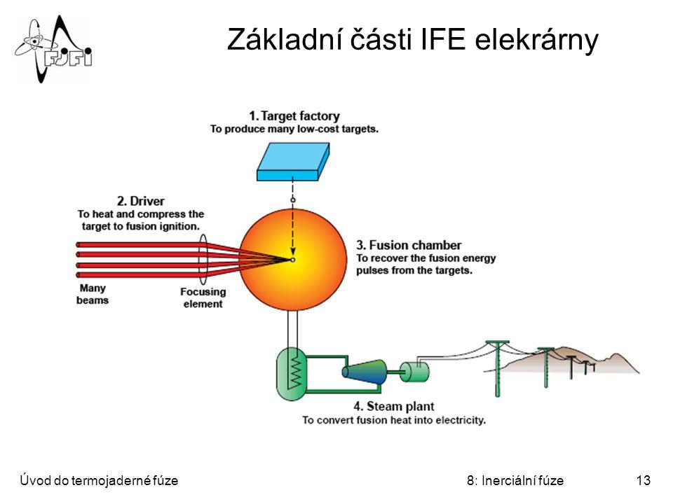 Úvod do termojaderné fúze8: Inerciální fúze13 Základní části IFE elekrárny