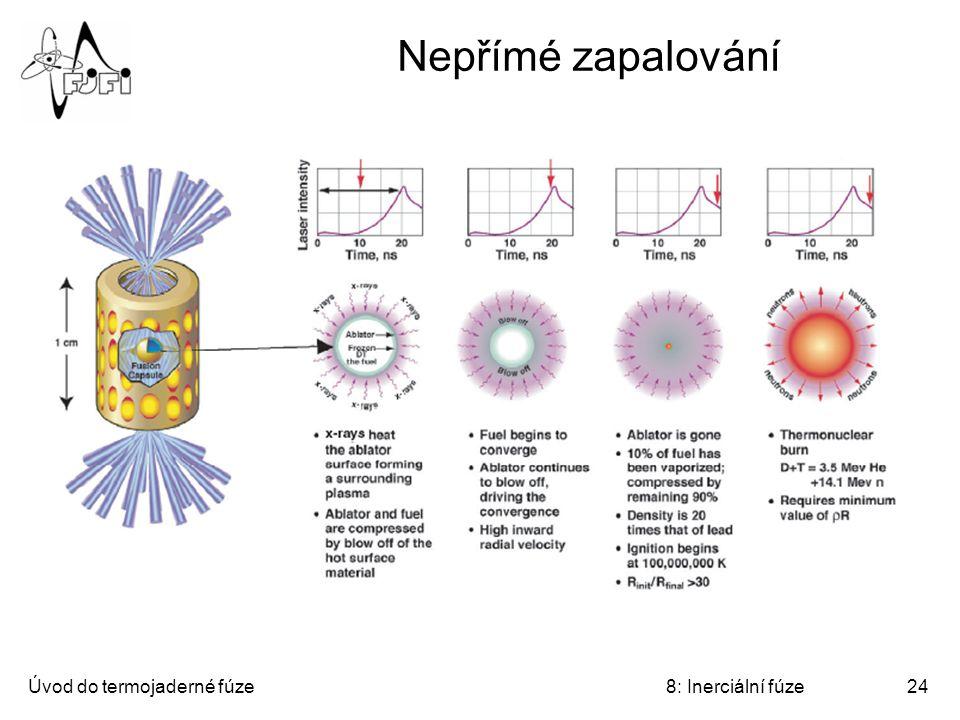 Úvod do termojaderné fúze8: Inerciální fúze24 Nepřímé zapalování
