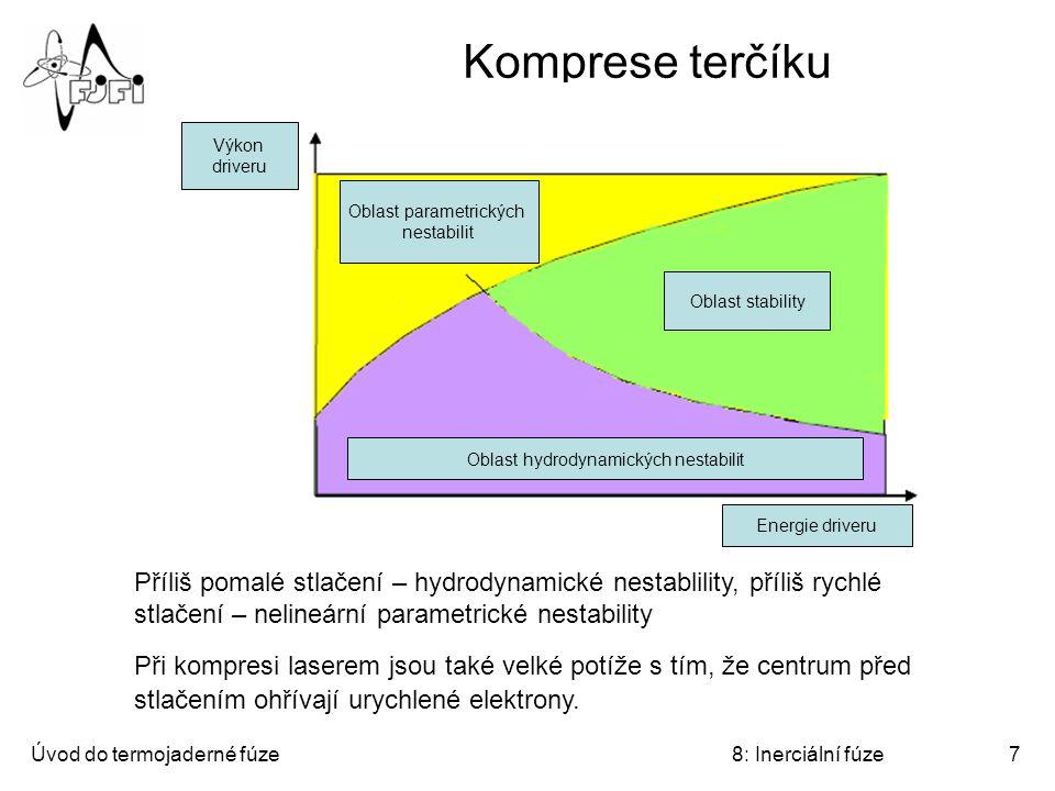 Úvod do termojaderné fúze8: Inerciální fúze7 Komprese terčíku Výkon driveru Energie driveru Oblast hydrodynamických nestabilit Oblast parametrických n